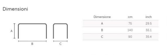 nenè rettangolare dimensioni