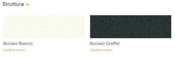 struttura bianco grafite